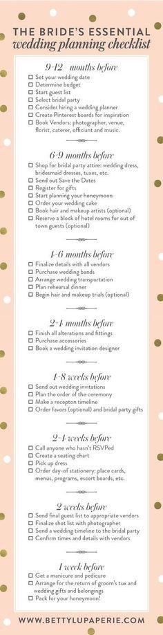 Wedding Planner Contract Template HttpYesidomariageCom