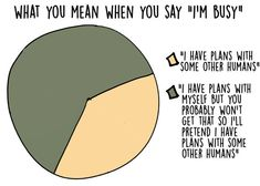 BuzzFeed Life's assistant health editorAnna Borgescreated a series of graphs any introvert can relate to. There are pie charts depicting how truly wonder