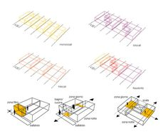 Social Housing in Milan / StudioWOK,flexibility diagram
