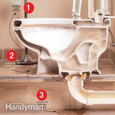 How to Repair a Leaking Toilet. This site has hundreds of home maintenance how to instructions. Eco Deco, Leaking Toilet, Toilet Repair, Plumbing Installation, Bathroom Installation, Bathroom Plumbing, Plumbing Drains, Plumbing Tools, Home Fix