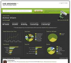 10 Awesome Twitter Analytics and Visualization Tools  Posted on April 16, 2012 by Garin Kilpatrick  http://twittertoolsbook.com/10-awesome-twitter-analytics-visualization-tools/