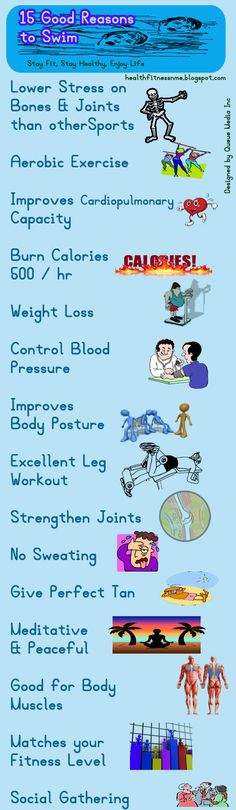 15 Reasons for Swimming