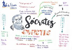 FILO - Sócrates College Notes, School Notes, Bullet Journal Graphics, Study Philosophy, Mental Map, Chemistry Notes, Study Board, Study Techniques, Study Organization