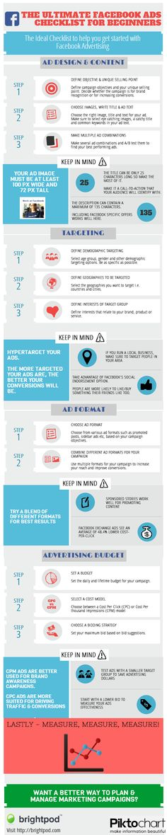 Infographic with the Facebook Ads checklist