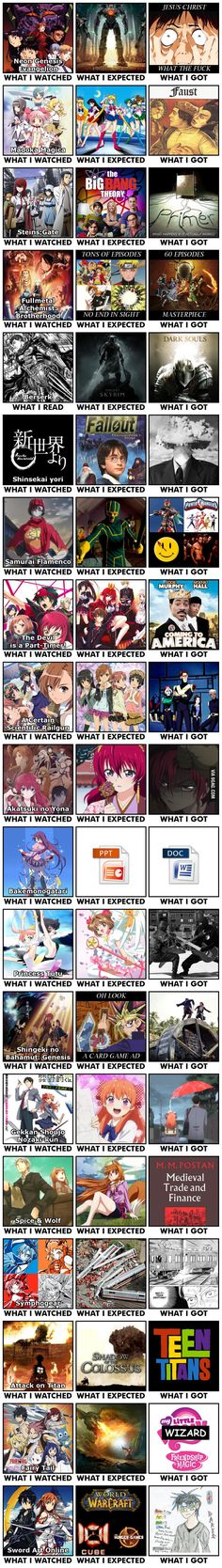 What I Watched - What I Expected - What I Got