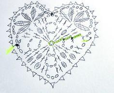 Ristiin rastiin: Virkattuja sydämiä, kaavio