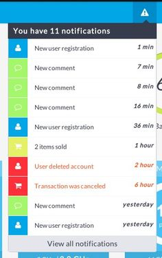 SimpliQ's Notification popover is nice and simple. I like the colour-coded message severities.