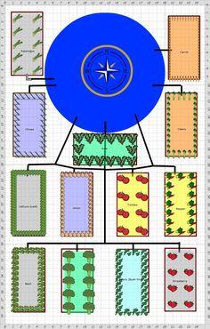 Garden Plan - 2013: Aquaponics, amazing design using the growveg.com garden planner...