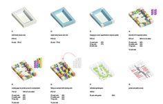 dezeen_Housing-in-Emmen-by-MVRDV_5_1000.jpg 1,000×643픽셀
