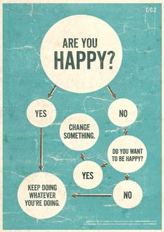 Digest - Things you didn't know about happiness: - Barking up the wrong tree