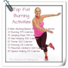 Top Fat Burning Exercises