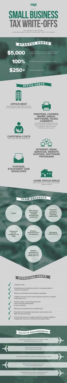 small business tax write offs | wordpress website designer
