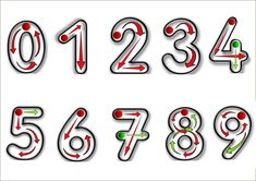 Grafomotricidad Aprendemos a escribir los números del 0 al 9