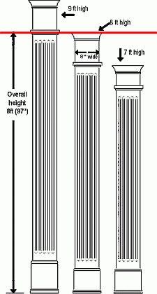 Pilasters - Interior Pilasters
