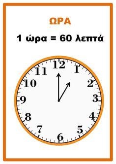 metrisi - ΠΡΩΤΟ ΚΟΥΔΟΥΝΙ Sponge Bob, Clock, Party, Watch, Spongebob, Clocks, Parties