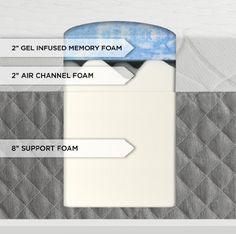Sleep Innovations Taylor 12-inch Gel Memory Foam Mattress, Twin