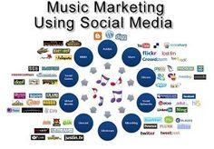 social media in music marketing