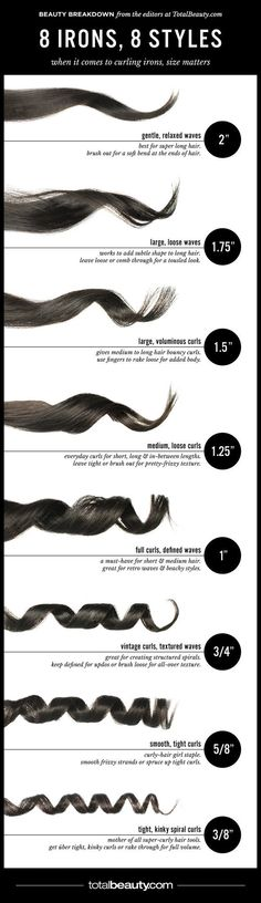 # Helpful Hair Charts For All Of Us Who Obviously Need It 18