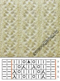 Pretty lace knitting pattern Nr 719 a. Try combining a single r. Strickmuster Pretty lace knitting pattern Nr 719 a. Try combining a single r. Lace Knitting Stitches, Lace Knitting Patterns, Knitting Charts, Knitting Designs, Knitting Needles, Knitting Projects, Hand Knitting, Stitch Patterns, Knitting Ideas