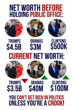 I would like a Special Council to Investigate How These Democrats amassed this amount of money while president ⁉️