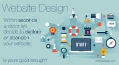 Do you need special templates and expensive software to design a great website? Well, it does depend on your desire to learn. If you want to be lazy about it, you will ultimately have to rely on a third-party program or company to do the work for you. If you're willing to put in a little...