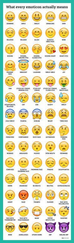 what every emoticon really means What exactly all the different emojis actually mean.What exactly all the different emojis actually mean. Simple Life Hacks, Useful Life Hacks, Emoji Defined, Good To Know, Just In Case, Helpful Hints, Fun Facts, At Least, Meant To Be