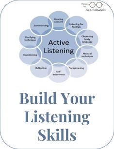 Are you a good listener? To be a successful leader you must be a good listener, hearing what is said – and not said and become an active listener. Active Listening contributes directly to building strong relationships. Nonviolent Communication, Improve Communication Skills, Effective Communication, Good Communication, Reflective Listening, Active Listening, Questioning Techniques, Good Listening Skills, Mental Health First Aid