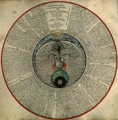 Early modern Alchemy