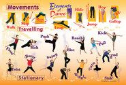 Music in Motion: DANCE ELEMENTS Set of 6 Posters
