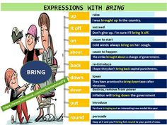 Expressions with Bring in English