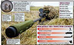 sniper graphic