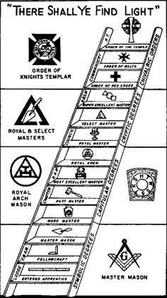 Light=Illumination, so Illuminati must be Masonic or have ties to freemasonry.