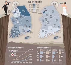 한국 남자 9명 중 1명, 한평생 총각으로 산다 - 1등 인터넷뉴스 조선닷컴 - 사회