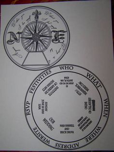 Moving compass wedding invitation - PAPER CRAFTS, SCRAPBOOKING & ATCs (ARTIST TRADING CARDS)