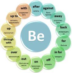 #be + #preposition