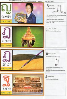 Thai Alphabet  4  Visual Aid to assist memory