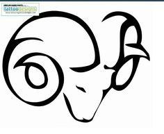 Ram-minimal lines
