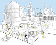 how to create a smart home new york magazine supermechanical