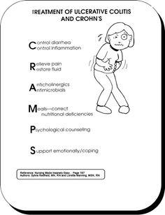 Ulcerative colitis and Crohn's disease treatment mnemonic Nurse Life, Rn Nurse, Nurse Stuff, Med Surg Nursing, Bsn Nursing, Nursing Study Tips, Nursing School Notes, Nursing Schools, Nursing Information