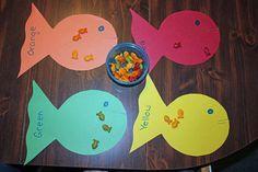 Goldfish Graphing -Tot School Ponds