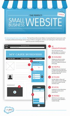 Score! Six elements of the perfect small business website. #infographic #smallbusiness | Propel Marketing