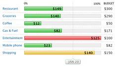 my very favorite budgeting tool {it's free!}