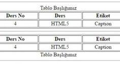 HTML5 Caption Etiketi (4.Ders Tablo Başlığı)