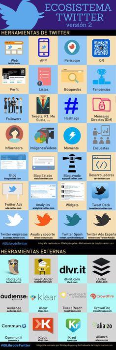Ecosistema Twitter (versión 2) #infografia