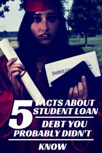 5 Facts About Student Loan Debt You Probably Didn't Know http://thecollegeinvestor.com/15526/five-facts-you-probably-didnt-know-about-student-loans/ college student resources, college tips #college
