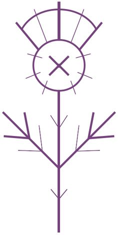 Thistle Sigil for protection, good luck and hex breaking.