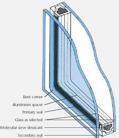 1000 images about double glazed windows prices on for Double glazing firms