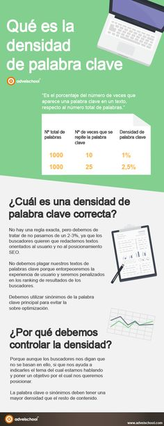 Qué es la Densidad de Palabra Clave #infografía
