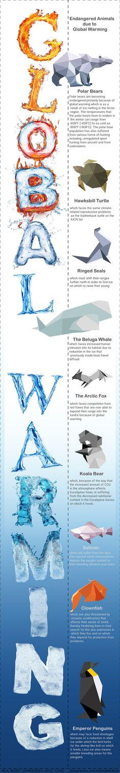Global Warming by hilal beder, via Behance