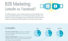 LinkedIn Vs. Facebook: Which is Better For Business Networking    For business purposes, what is the best social media platform? Is it LinkedIn or Facebook? The stats included in the featured graphic reveals the truth.